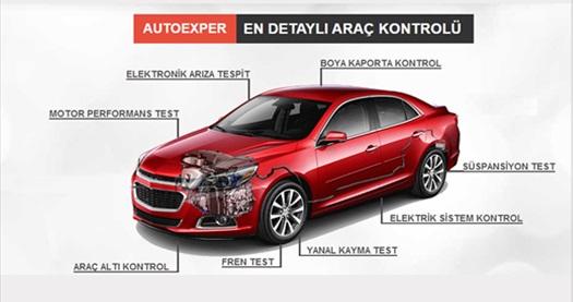 Autoexper Karşıyaka ile aracınızı tanıyacağınız full paket 300 TL yerine 199 TL! Fırsatın geçerlilik tarihi için DETAYLAR bölümünü inceleyiniz.