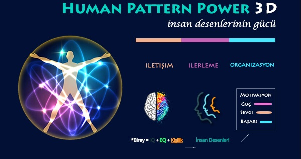 Human Pattern ile aşkın çekim gücünü kontrol edin! İdeal eş profili, karakter ve duygusal zeka analizi 125 TL yerine 19,90 TL! Fırsatın geçerlilik tarihi için DETAYLAR bölümünü inceleyiniz.